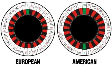 european roulette wheel las vegas online glücksspiel geld zurück